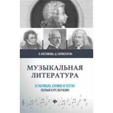 Музыкальная литература в таблицах, схемах и тестах